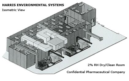 Harris Environmental systems - Dry/Clean rooms